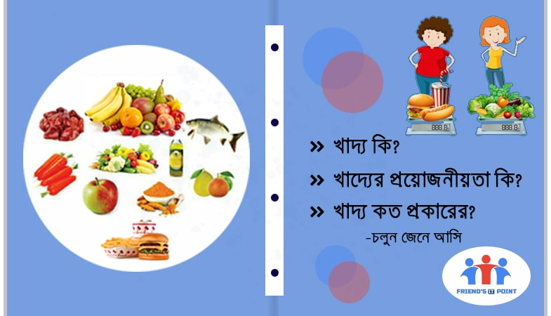 খাদ্য কি এবং খাদ্যের প্রয়োজনীয়তা কি(What is food and what are the requirements of food)